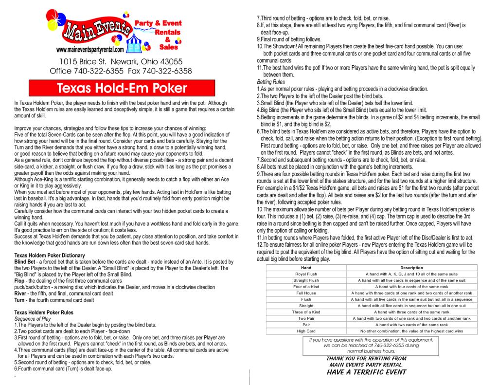 Pokerio taisyklės pdf