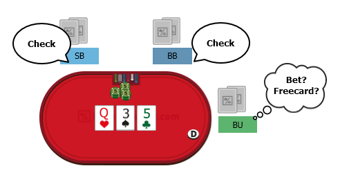 Pokerio pozicija