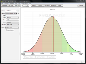 thumb_bell-curve-graph