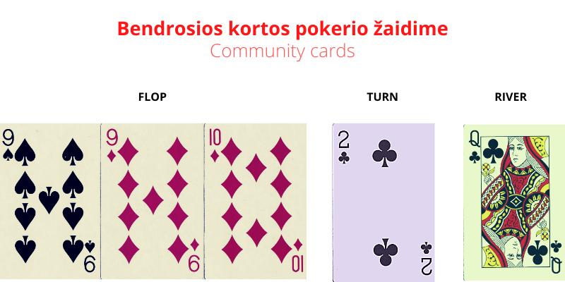Kortų atvertimas pagal žaidimo pokeris taisykles