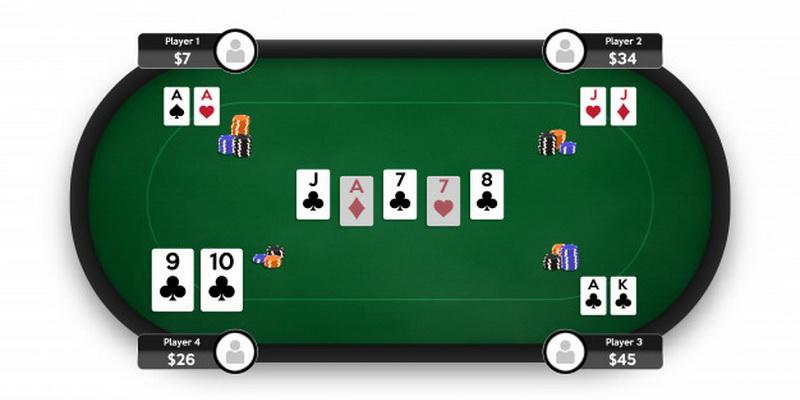 Online turnyrai - poker taisyklės