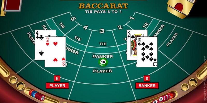 Baccarat žaidimas ir jo taisyklės