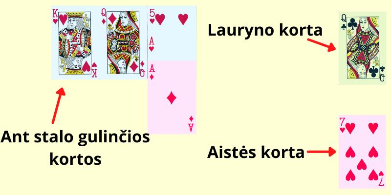 Kaip žaisti Karuselę - 4 pavyzdys