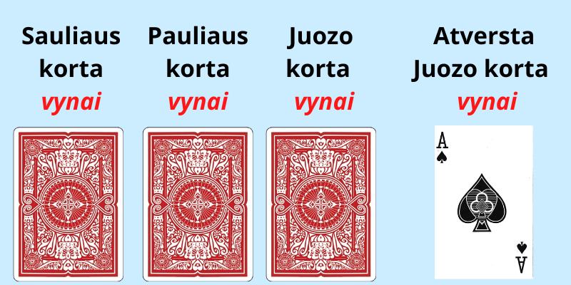 Kaip žaisti Melagį su kortom - 2 pavyzdys