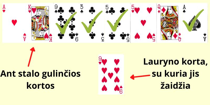 Karuselė žaidimas kortomis - 2 pavyzdys