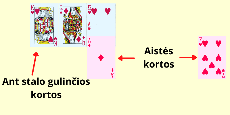 Karuselės taisyklės - 3 pavyzdys