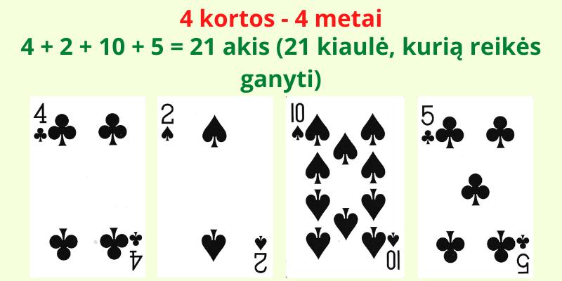 Kortų žaidimai Kiaulė baigiasi - 3 pavyzdys