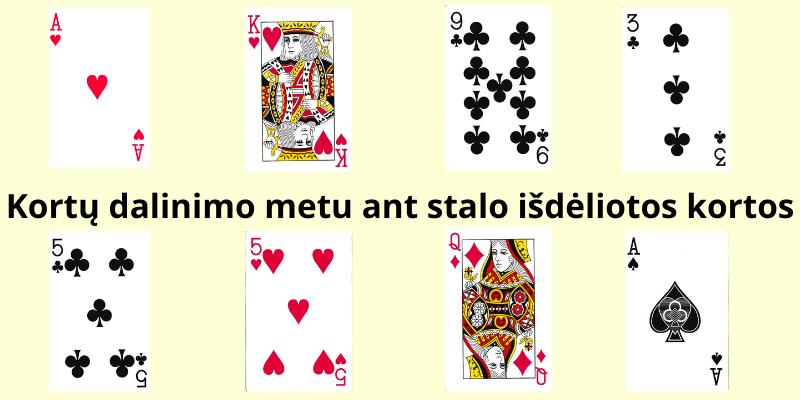 Kortų žaidimas Karuselė taisyklės - 1 pavyzdys