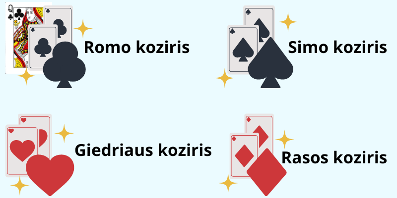 Kortų žaidimas Vežimas taisyklės - 1 pavyzdys
