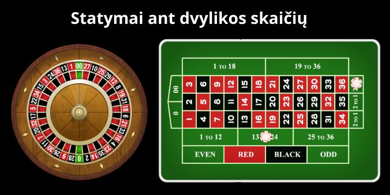 Ruletė casino internetu ir statymai ant dvylikos skaičių