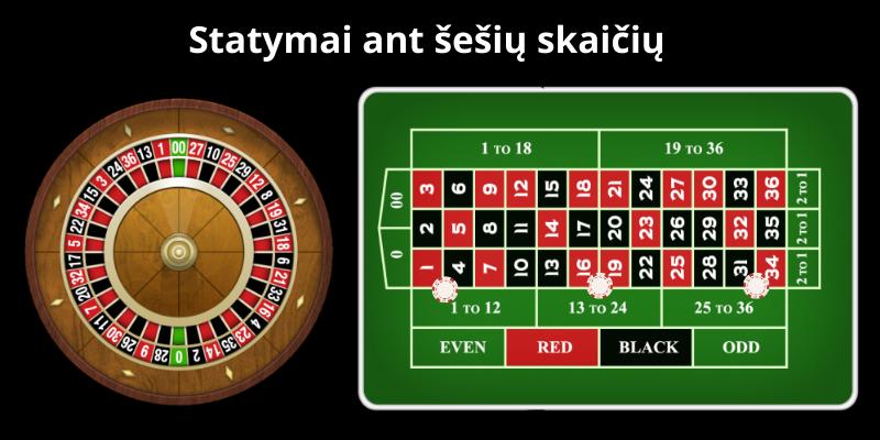 Ruletė kazino ir statymai ant šešių skaičių