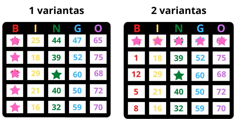 Stalo žaidimas Bingo taisyklės kaip galima laimėti - 1 ir 2 variantas