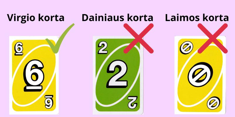 Uno kortų žaidimas ir jo taisyklės trumpai - 1 pavyzdys