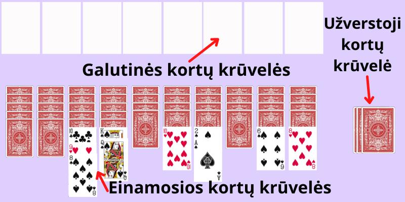 Žaidimas kortomis Voras Pasjansas - 2 pavyzdys