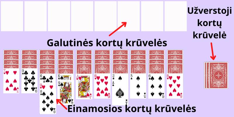 Žaidimas Voras kortomis - 3 pavyzdys