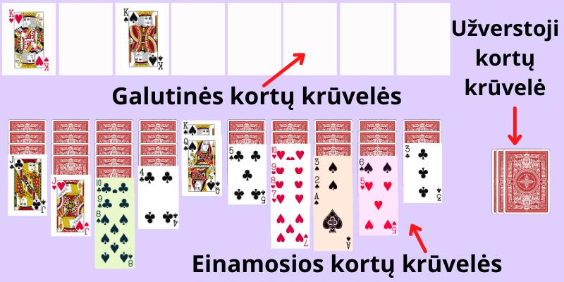 Žaidimas Voras kortos - 4 pavyzdys