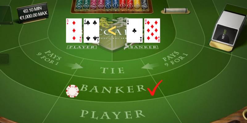 Azartiniai kortų žaidimai Baccarat, kai laimi bankininkas