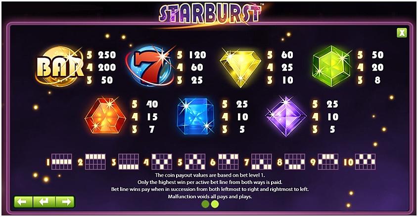 Casino lošimo automatai - Starburst laimėjimo eilutės