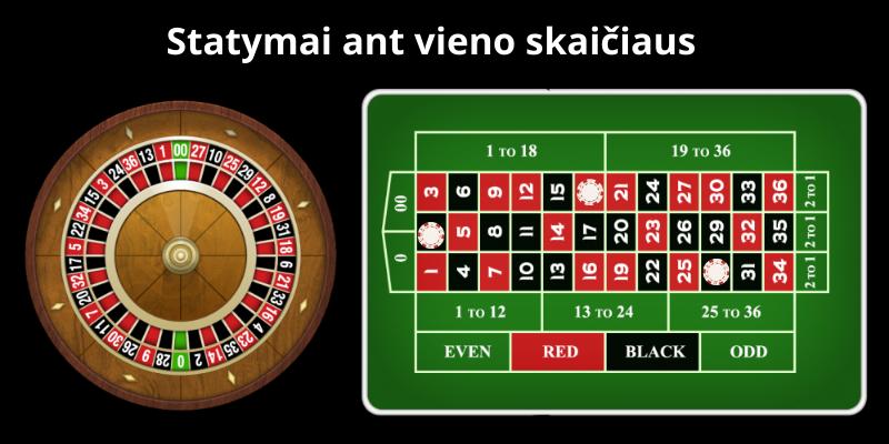 Kaip žaisti ruletę - statymai ant vieno skaičiaus