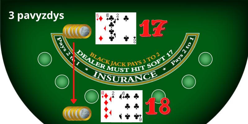 Kortų žaidimas akis 21 taisyklės 3 pavyzdys
