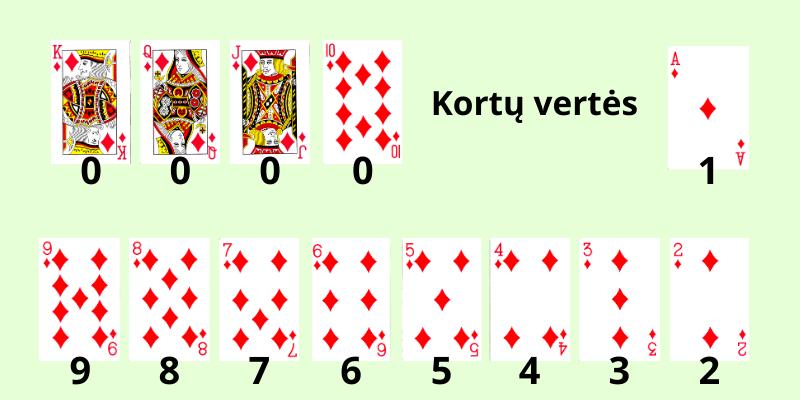 Nemokami azartiniai žaidimai su draugais ir Baccarat kortų vertės